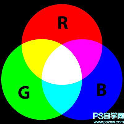 平面设计中的色彩混合