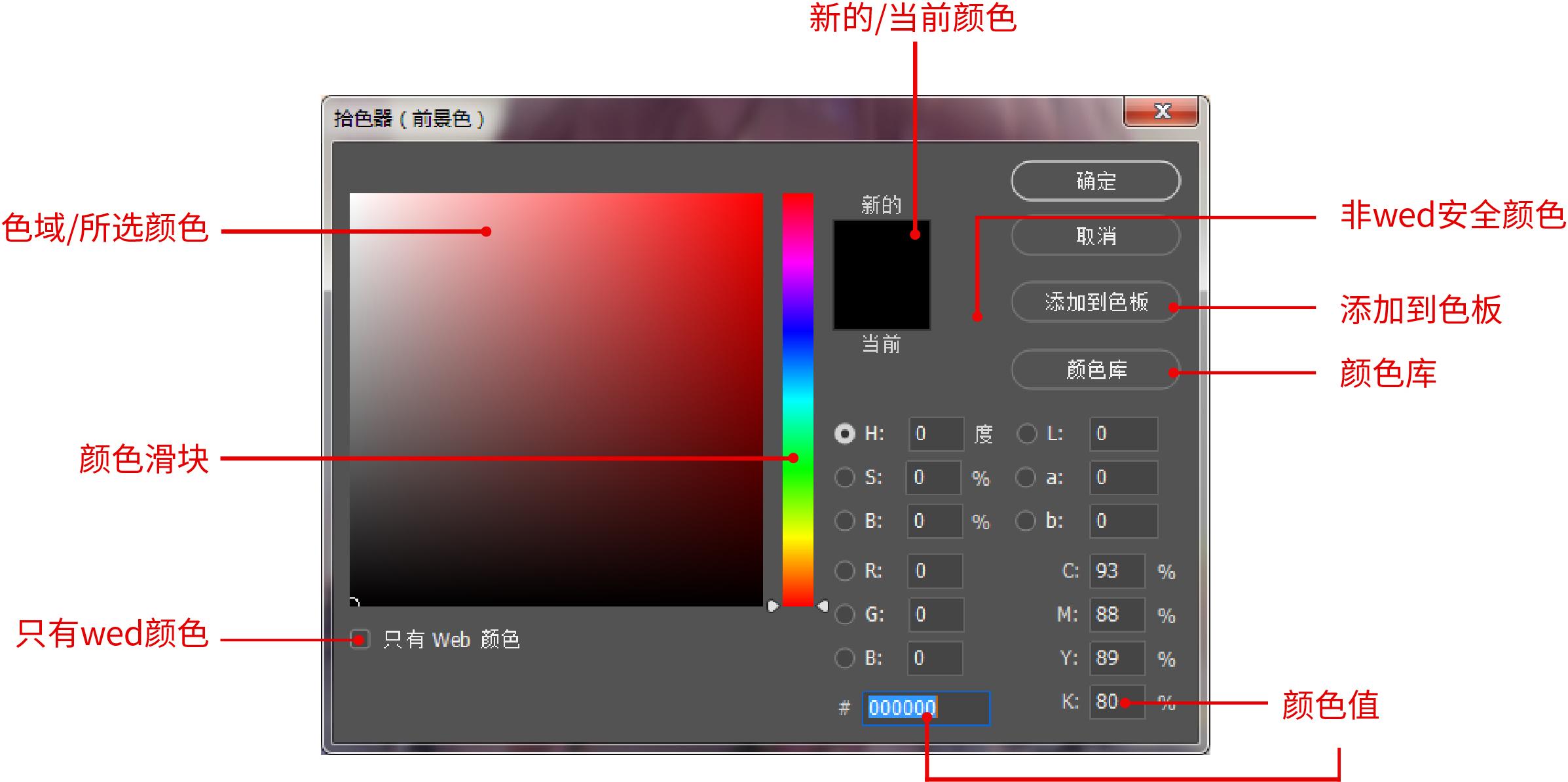 基础教程  如何使用拾色器选区颜色、修改文本颜色