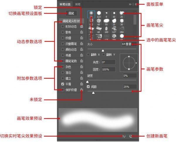 基础教程  画笔面板应用的相关知识